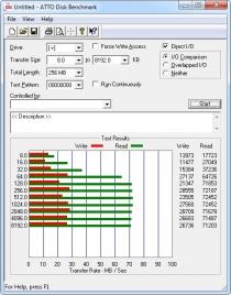 Обзор USB HUB TP-Link UH720: много не бывает