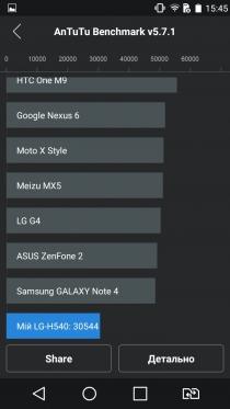 Обзор фаблета LG G4 Stylus: большой дядя