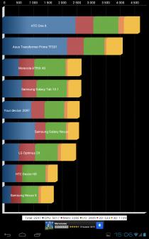 Huawei MediaPad 7: из металла, Android, звонит!