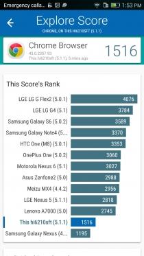 Обзор смартфона Huawei Honor 4C: это успех!
