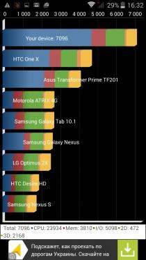 Обзор смартфона Honor 3C Lite: Android, Dual SIM, недорого!