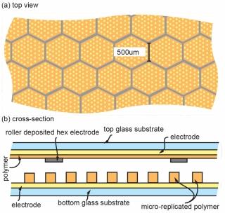 Недорогие, настраиваемые умные окна, разработанные с помощью электрокинетических пикселей