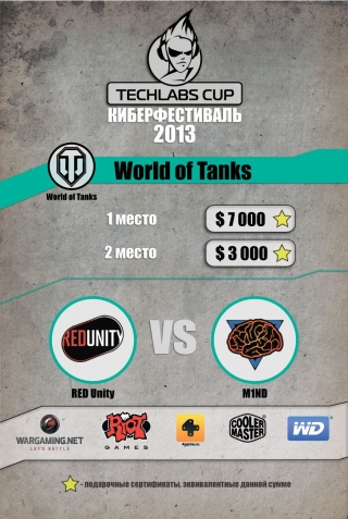 Украинский финал киберфестиваля TECHLABS CUP UA 2013 состоится в эту субботу