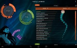 ASUS MeMo Pad FHD 10 LTE: со скоростью 4G