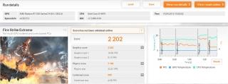 Обзор видеокарты SAPPHIRE Dual-X R7 265: двойная выгода