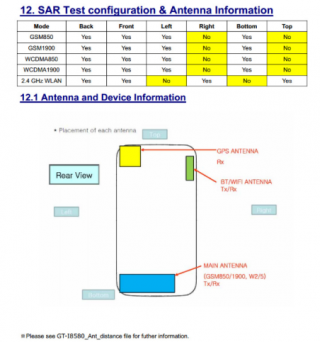 Samsung Galaxy S4 Active mini показался в базе Федерального агентства по связи США