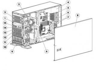 Компания НР анонсировала младшее поколение серверов HP ProLiant Gen8
