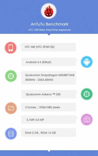 Характеристики HTC M8 опубликованы бенчмарком AnTuTu