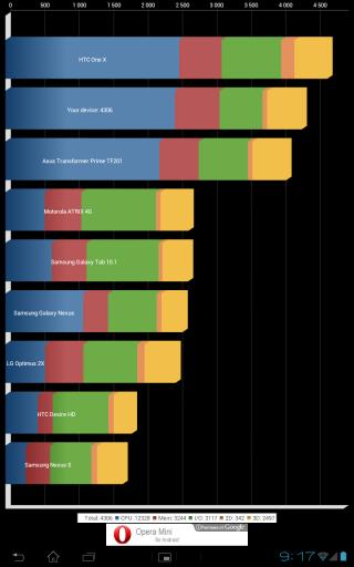 Sony Xperia Tablet S: тонкий, легкий, стильный