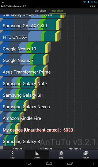 Acer Iconia Tab B1-A71: отличная сделка