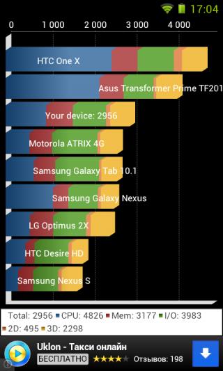 Gigabyte Gsmart Megatron GS202: IPS + DualSIM
