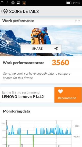 Обзор фаблета Lenovo VIBE P1: пикет за долгожительство