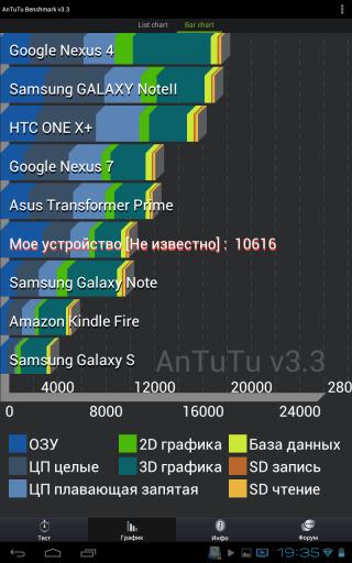 "Senkatel Maximus 10,1"": ищите Intel Inside"