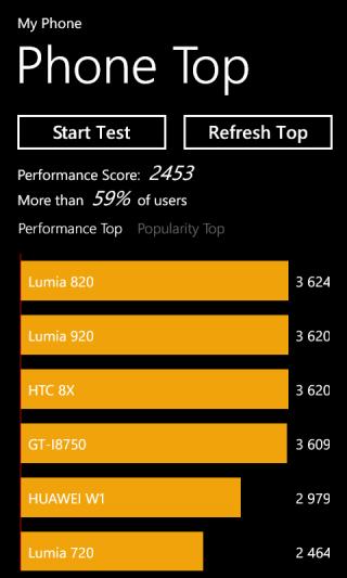 Nokia Lumia 720: тонкий, легкий и почти прозрачный