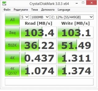Обзор ноутбука Acer EC5-471PG: йога из Тайвани