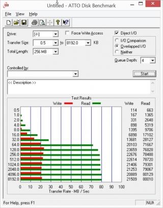Обзор карты памяти Kingston microSDXC Class 10 UHS-I 128 ГБ