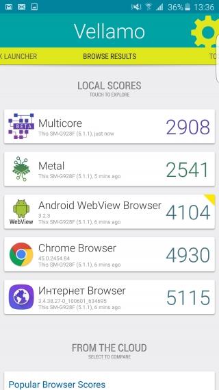 Обзор смартфона Samsung Galaxy S6 edge + (Plus): еще больше, еще лучше!