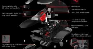 Обзор игровой мышки ASUS ROG Gladius