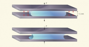 Ученые создали квадратный лед при помощи графеновых пластин