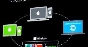 Microsoft выложил исходники Windows Bridge для iOS