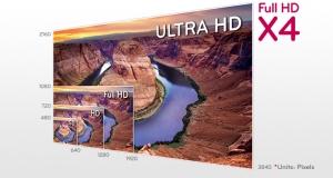 Обзор телевизоров LG 2014 года