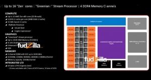 Неужели 16-ядерный процессор AMD «Zen» реален? Просочившиеся слайды содержат подробную информацию о чипе