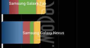 Смартфон LG X3 (P880) на Tegra 3 может дебютировать на выставке MWC