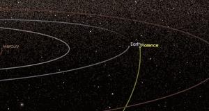 Один із найбільших астероїдів серед відомих рекордно наблизиться до Землі