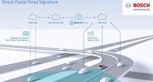 Bosch і TomTom створять навігатор для безпілотних автомобілів