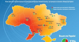 Больше 40% продавцов компьютеров в Одессе предлагают клиентам установить пиратское ПО