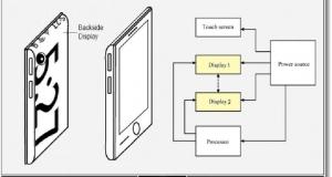 Двухдисплейные смартфоны для Microsoft