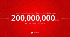 Huawei відвантажила 200 млн смартфонів за 2019 рік у рекордно короткі терміни