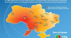 Сколько пиратского ПО предлагают установить покупателям в Донецке?