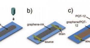 Как напечатать чип с помощью струйного принтера