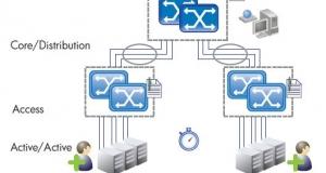 Intelligent Resilient Framework - технология построения надежных корпоративных сетей от компании Hewlett Packard
