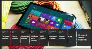 Объявлен график выхода Windows 8