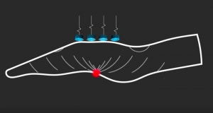 Ультразвук допоможе використовувати долоні в якості дисплея