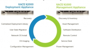Новая версия Dell KACE K1000 Appliance