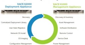 Новая версия Dell KACE K1000 Appliance