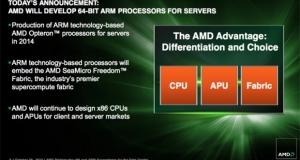AMD объединяет процессоры x86 и ARM