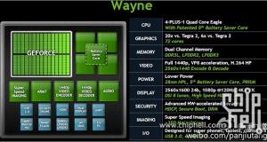 NVIDIA Tegra 4 – в 6 раз больше производительности!