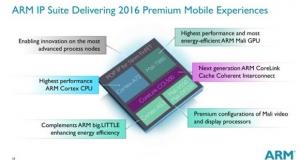 ARM объявили о выходе хай-енд процессора Cortex-A72 и графической карты Mali-T880