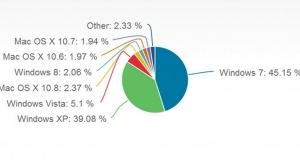 Windows 7 – Операционная система №1 в мире
