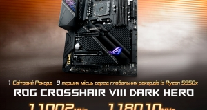 Рекорд ASUS на ROG Crosshair VIII Dark Hero. Ексклюзивна поставка вже на складі