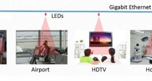 Новое изобретение расширяет пропускную способность Wi-Fi в десять раз