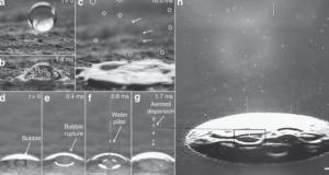 Смотрим запах дождя при помощи высокоскоростной камеры