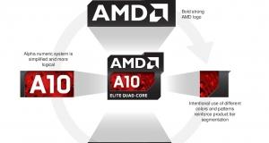 Richland - новые высококачественные процессоры для ноутбуков от AMD