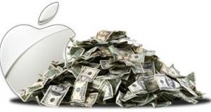 Отчет Apple за второй финансовый квартал 2013 года