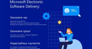 Microsoft Electronic Software Delivery (ESD). Що це таке й які переваги для бізнесу та користувачів