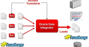 Oracle Data Integrator for Big Data - ключевой компонент стратегии в области Больших данных